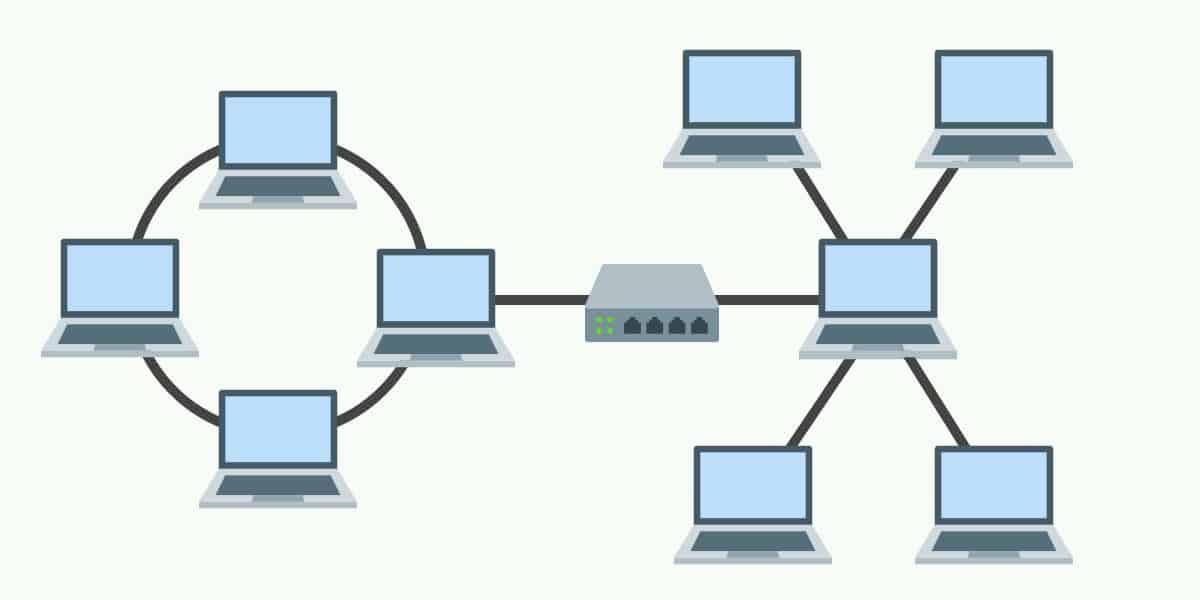 Топология сети: 6 сетевых топологий, объясненных и сравненных