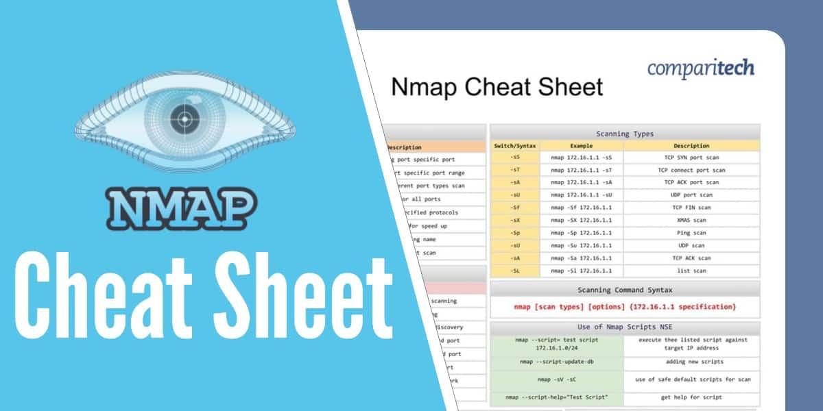 tipuri de opțiuni cheat sheet)
