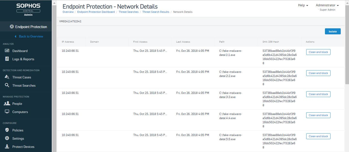 Sophos Intercept X Endpoint Protection Review