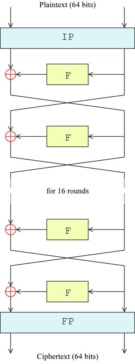 Teoria paritatii