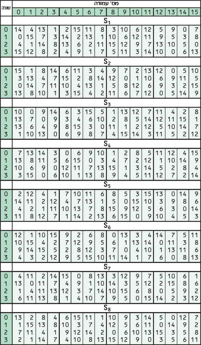 Opțiuni binare pentru începători