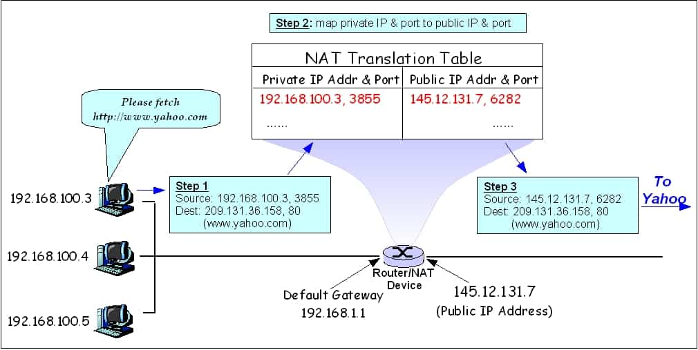 Network_Address_Translation_ (پرونده 2)