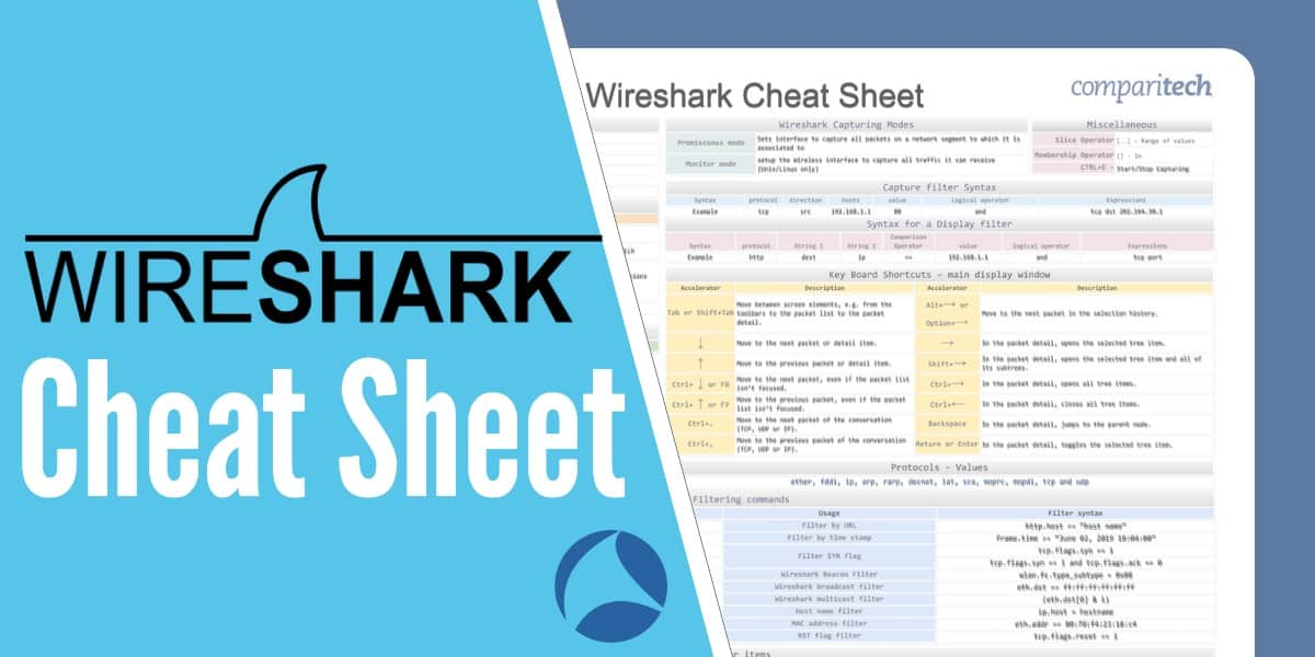 Wireshark Cheat Sheet